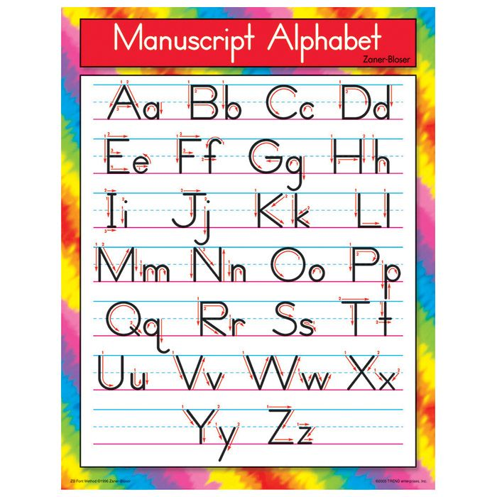 Best 25+ Alphabet charts ideas on Pinterest P alphabet, Monogram - phonetic alphabet chart template
