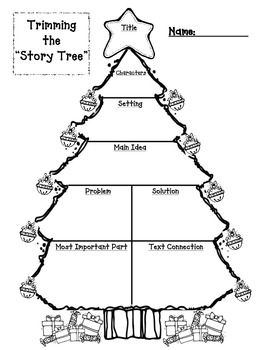 FREE holiday story organizer for 1st, 2nd, and 3rd Grade!   Fiction and Nonfiction comprehension   graphic organizer   Christmas