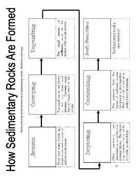 26 best Rubrics GALORE!!! preschool to grade 2 images on