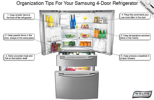 Saving Food And Dollars With A Little Organization And Some Help From The Samsung 4 Door Refrigerator Blog Elite Appliance 4 Door Refrigerator Samsung Refrigerator French Door Samsung Fridge French Door