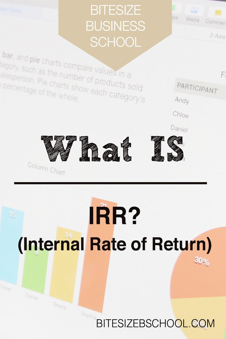 IRR stands for Internal Rate of Return. The IRR helps measure if a potential investment is going to be profitable in the capital budgeting process.  In general, the higher the IRR, the better the investment looks. This is to say that IRR runs across the board for investments and allows firms to rank investments relative to each other.