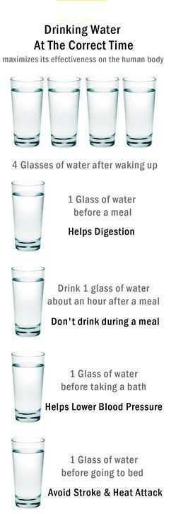 The Effects of Drinking Water at the Correct Time There are studies saying that you need to drink water at a particular time. It isn't just about drinking 8 to 10 glasses of water for each day, yet…
