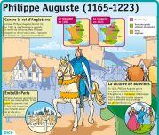 Philippe Auguste (1165 - 1223) - Le Petit Quotidien, le seul site d'information quotidienne pour les 6 - 10 ans !