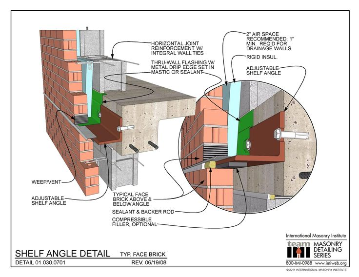 112 Best Construction Details Images On Pinterest
