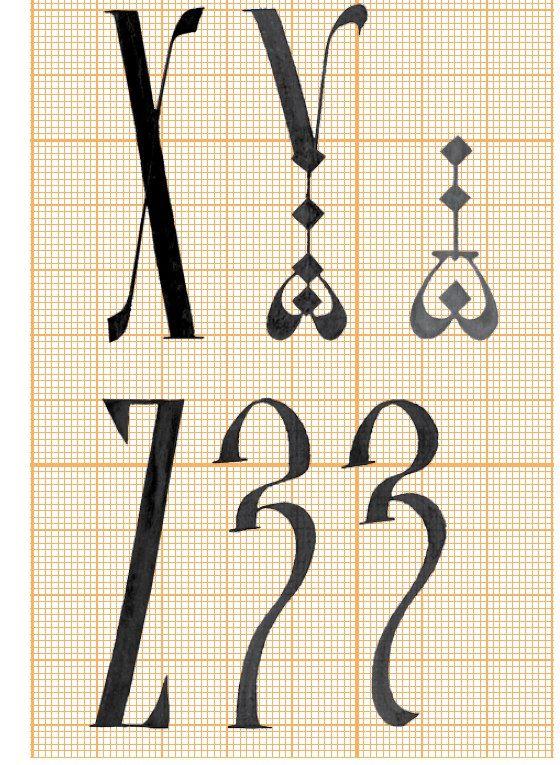 kaligrafia: x y z