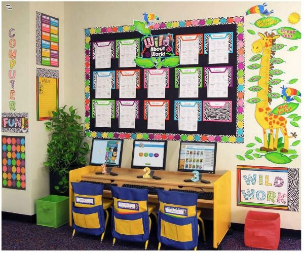 Classroom Design Ideas readers workshop wall for classroom decoration Wild Style Classroom Theme Wild About Learning Theme Pinterest Classroom Classroom Themes And Computer Station