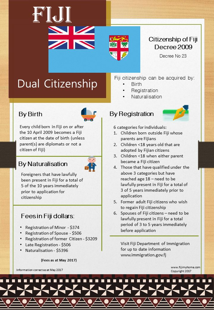 Looking at becoming a citizen of Fiji or perhaps being a dual citizen.  This infograph shows you how Fiji citizenship can be acquired. Visit our blog: https://www.fijimyhome.com YouTube: https://www.youtube.com/channel/UC-37rjYwFMxpEAxhqs-wFew