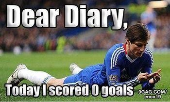 Fernando Torres: Die 15 lustigsten Memes von Chels…
