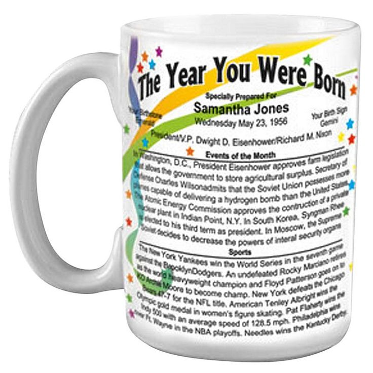 We take the top news stories from the year they were born, (any date from 1880 through 2011), compare prices for common items between then and now, add sports headlines and lots of other interesting trivia, and present it on a ceramic mug. Ceramic mug holds 15 ounces and is microwave safe. Hand wash. We personalize with any name, up to 30 characters, and any numeric birth date. <p>Please note: although the order must be placed as MM/DD/YYYY, your mug will show the date as MM DD, YYYY just as…