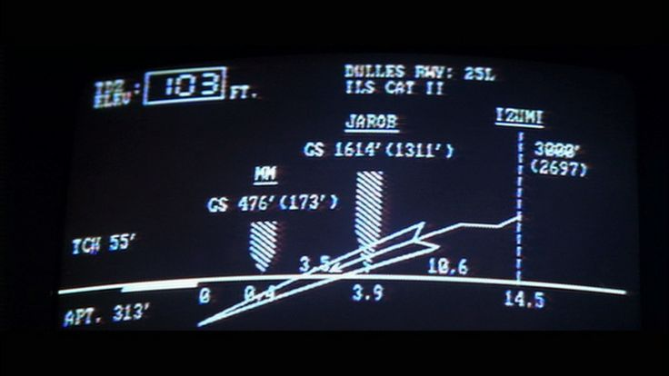 Screenshots of Computer Interfaces From Old Movies