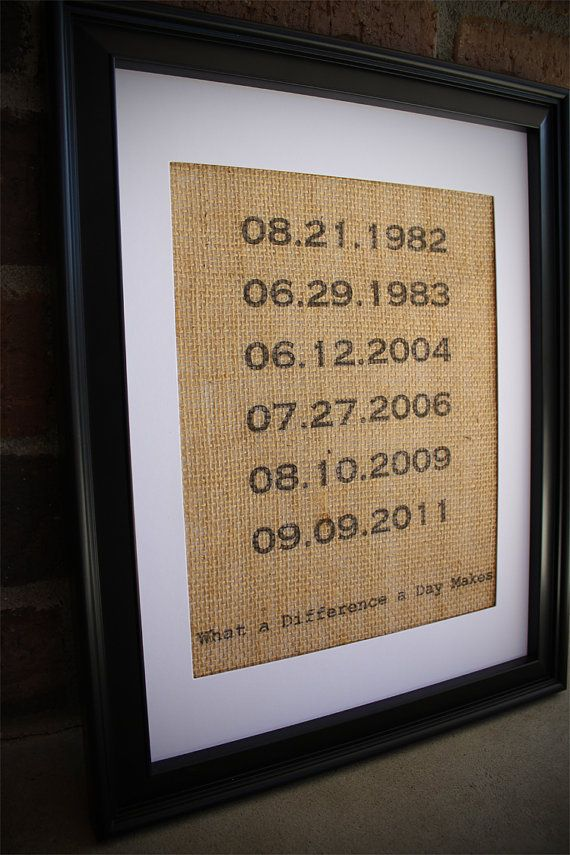 Charmant What A Difference A Day Makes Burlap Wall Art , Burlap Print , Family Dates  On