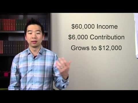 Short Course On Investments Episode 11 - RRSPs