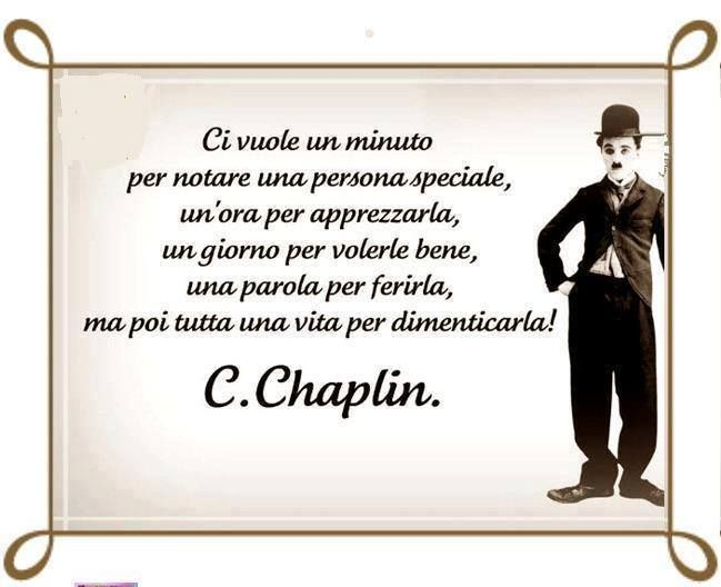 Aforismi. C.Chaplin.