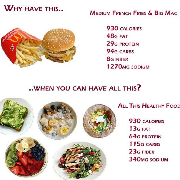 9 best nutrition facts tips images on pinterest healthy meals looking for fitness challenges build muscle motivate yourself to exercise lose weight and mix up your workouts forumfinder Images