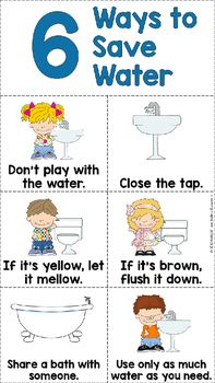 Water Conservation Poster More