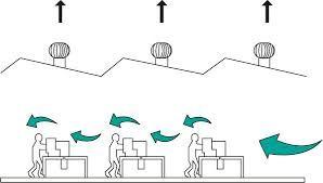 extractor atmosferico