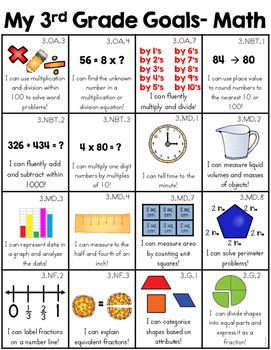 This skill goal sheet is a two page resource that is a fun and very visual way for the kids and parents to see 3rd grade skills. There is one sheet for ELA and one sheet for math. It can be placed in data folders or homework folders as communication of the students learning.