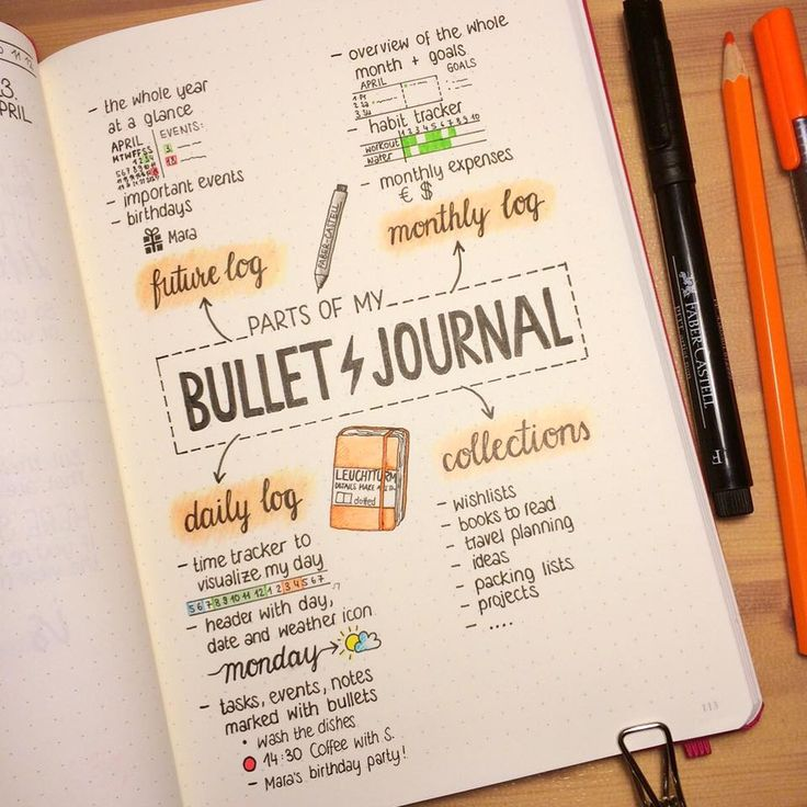 Amazing Bullet Journal Infographic by Mary Joster, Bullet Journal Junkies - explains the Bullet Journal system so well!!