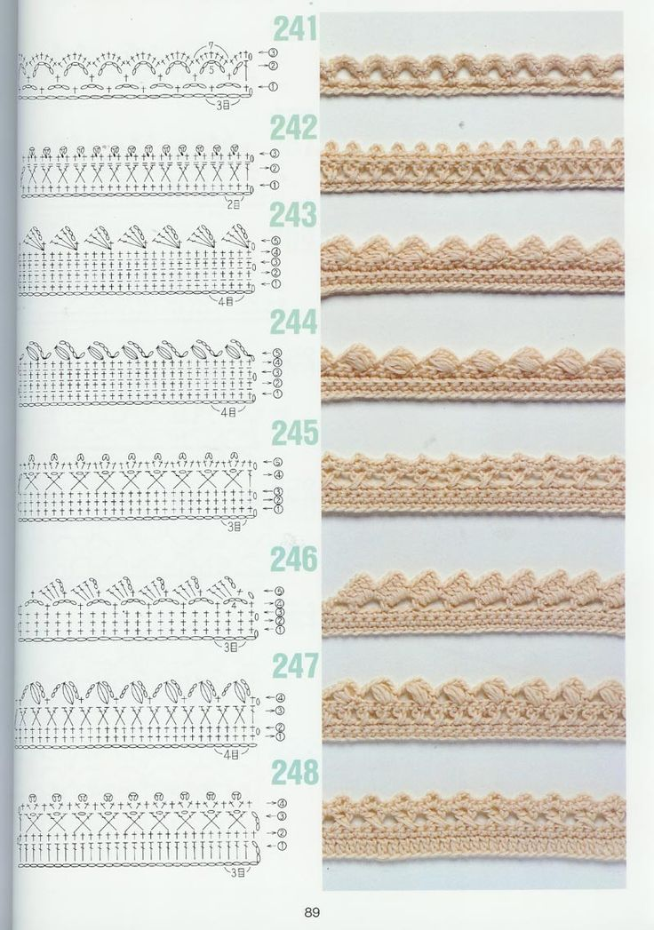 Crochet edging diagrams