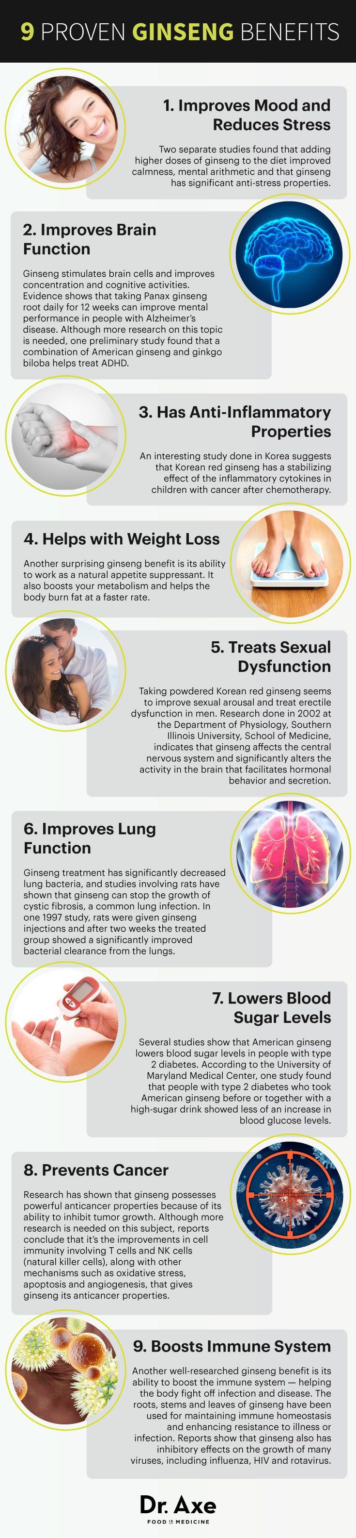 9 ginseng benefits - Dr. Axe http://www.draxe.com #health #holistic #natural