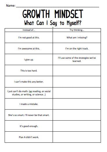 Mindset chart for students to complete Self Dev Self Developmentelopment