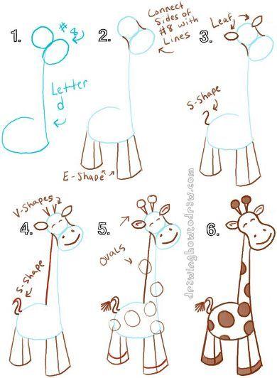 """Crtanje sa detetom """"korak po korak"""" « Najbolja Mama Na Svetu"""
