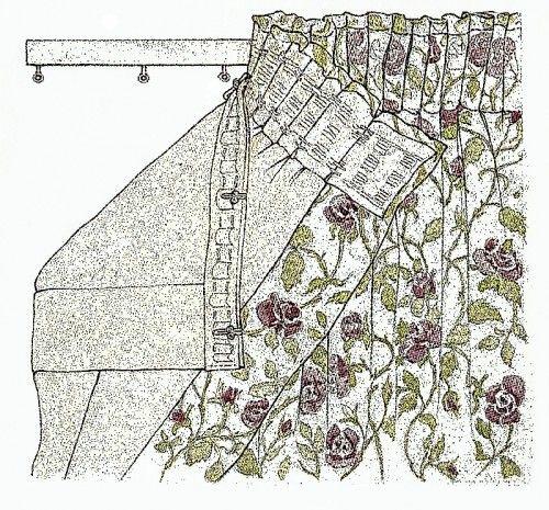 M s de 25 ideas fant sticas sobre tipos de cortinas en - Tipos de visillos ...