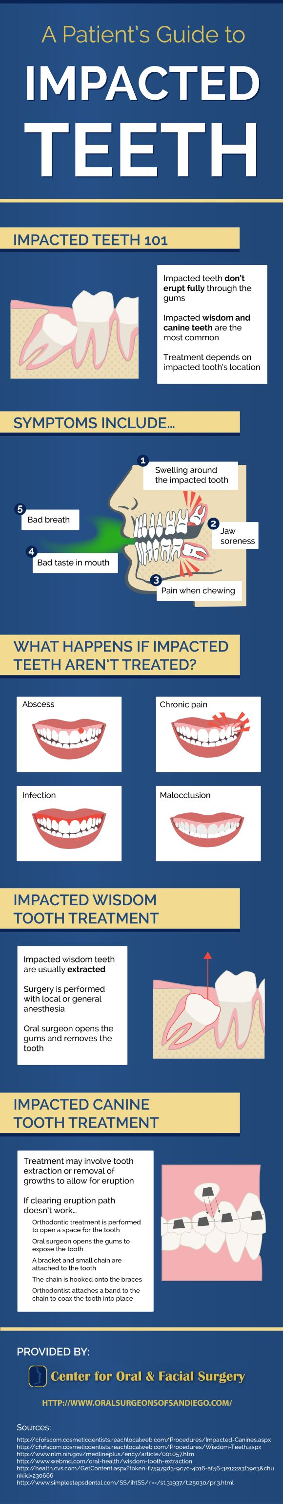 What happens when you have an impacted canine tooth? Treatment may involve tooth extraction or removal of growths to allow for eruption. Take a look at this infographic about oral surgery in San Diego to find more details!