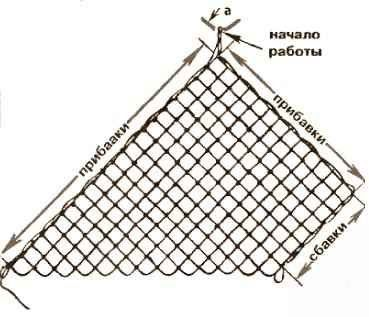 Плетение волейбольной сетки своими руками