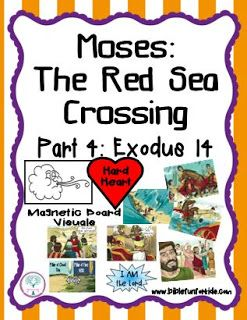 Moses and the Red Sea Crossing Visuals