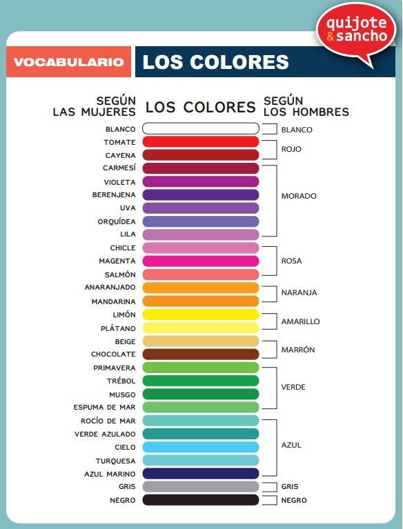 Colores. http://quijotesancho.com/vocabulario-2/ Descarga: http://www.quijotesancho.com/vocabulario/colores.pdf