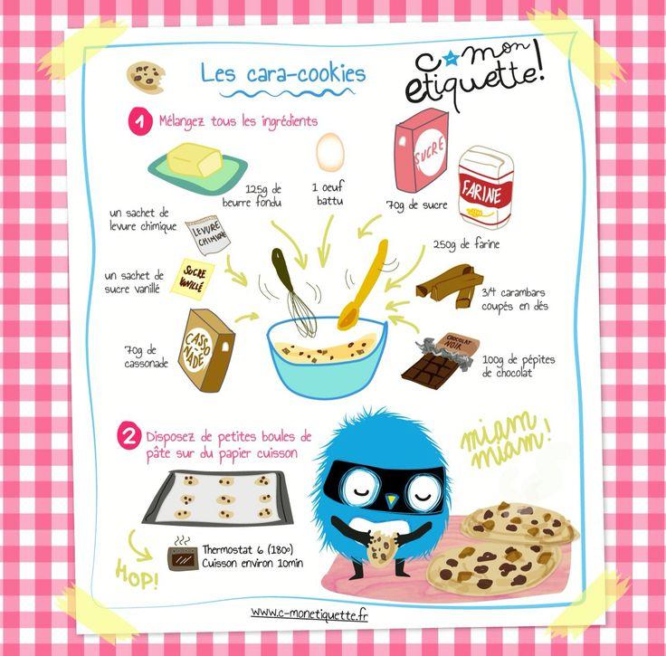 les 62 meilleures images propos de recette enfants sur pinterest atelier cheesecake et beignets. Black Bedroom Furniture Sets. Home Design Ideas
