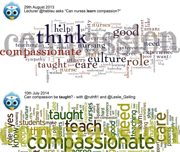 Comparing learning with teaching compassion, 2 tweetchats 12 months apart #WeNurses