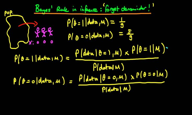 9 - Bayes' rule in inference - example: forgetting the denominator
