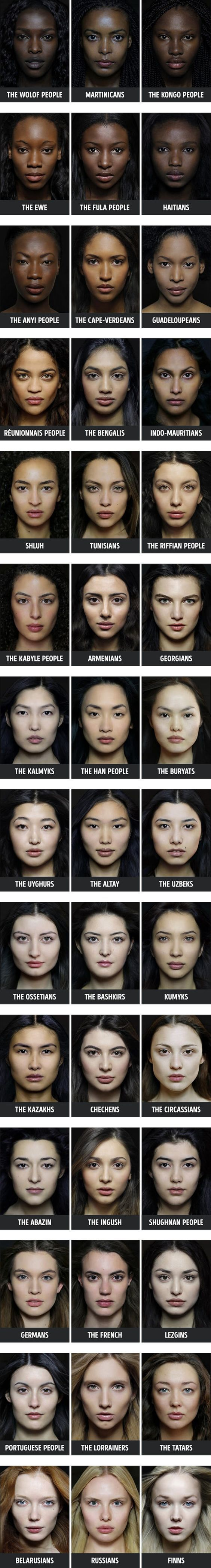 After overlaying thousands of portraits by ethnicity this artist rendered them…