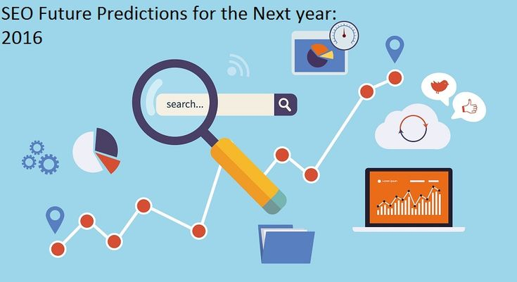 SEO Future Predictions for the Next Year: 2016