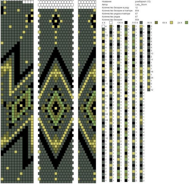 e17288faf34a7b44bca41e64f126c350.jpg 640 × 607 bildepunkter