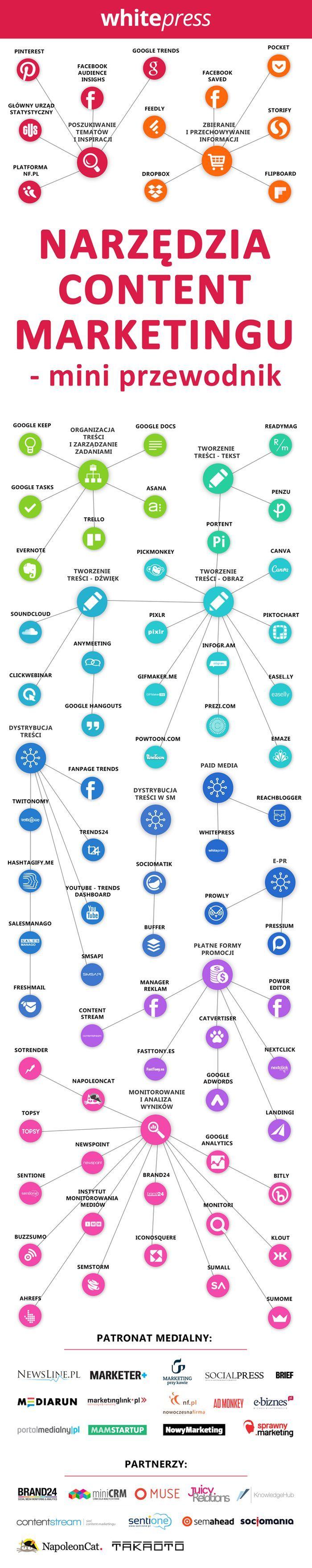 narzedzia-infografika-mini-