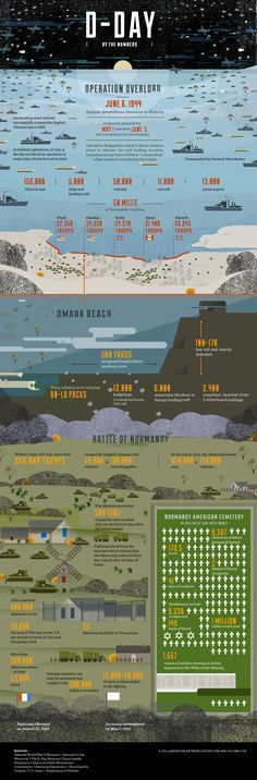 D-Day by the Numbers - A fascinating and sobering look at the realities of the D-Day invasion 70 years ago.