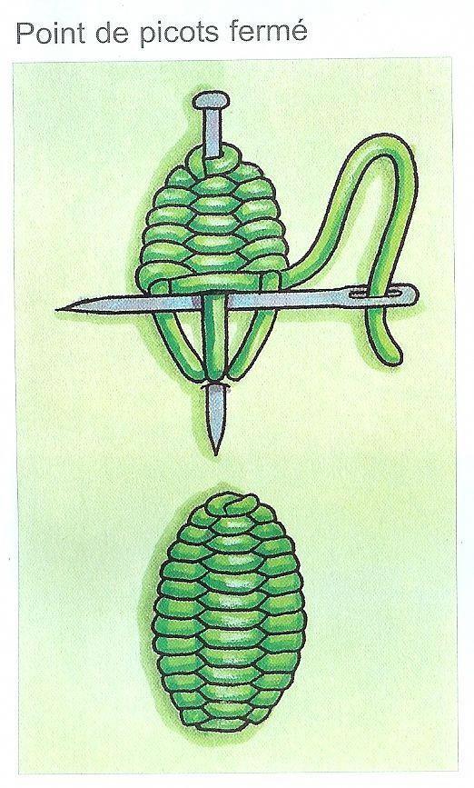 Handstickerei für Anfänger – broderie franceza – # Anfänger #Broderie #franc …   – Sticken