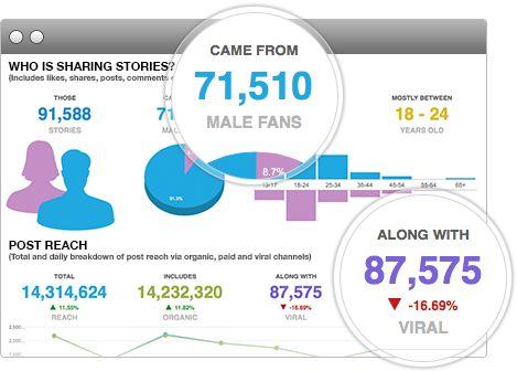 Social Media Analytics, Social Media Tools