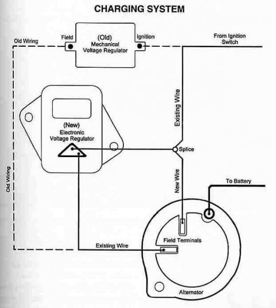 1970 Chrysler Ignition Switch Wiring Diagram Wiring Diagram Academic Academic Lastanzadeltempo It