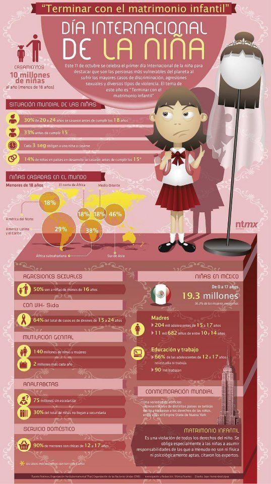 Día Internacional de la niña #infografia