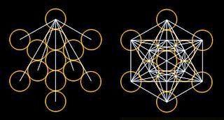 """Fruto da Vida e Cubo de Metatron (11) Metatron é um anjo serafim na tradição judaíca e em algumas tradições cristãs, considerado o """"O Anjo Supremo"""", Porta-voz Divino, mediador de Deus com a humanidade e o Anjo da Morte e da Vida. Em passagens do Talmude é tido como o escrivão Divino e uma figura importante na mística judaica. O Cubo de Metatron é desenhado em torno de um objecto ou pessoa para proteger dos poderes maléficos. ➸Na imagem o Fruto da Vida que dá origem ao Cubo de Metatron à…"""
