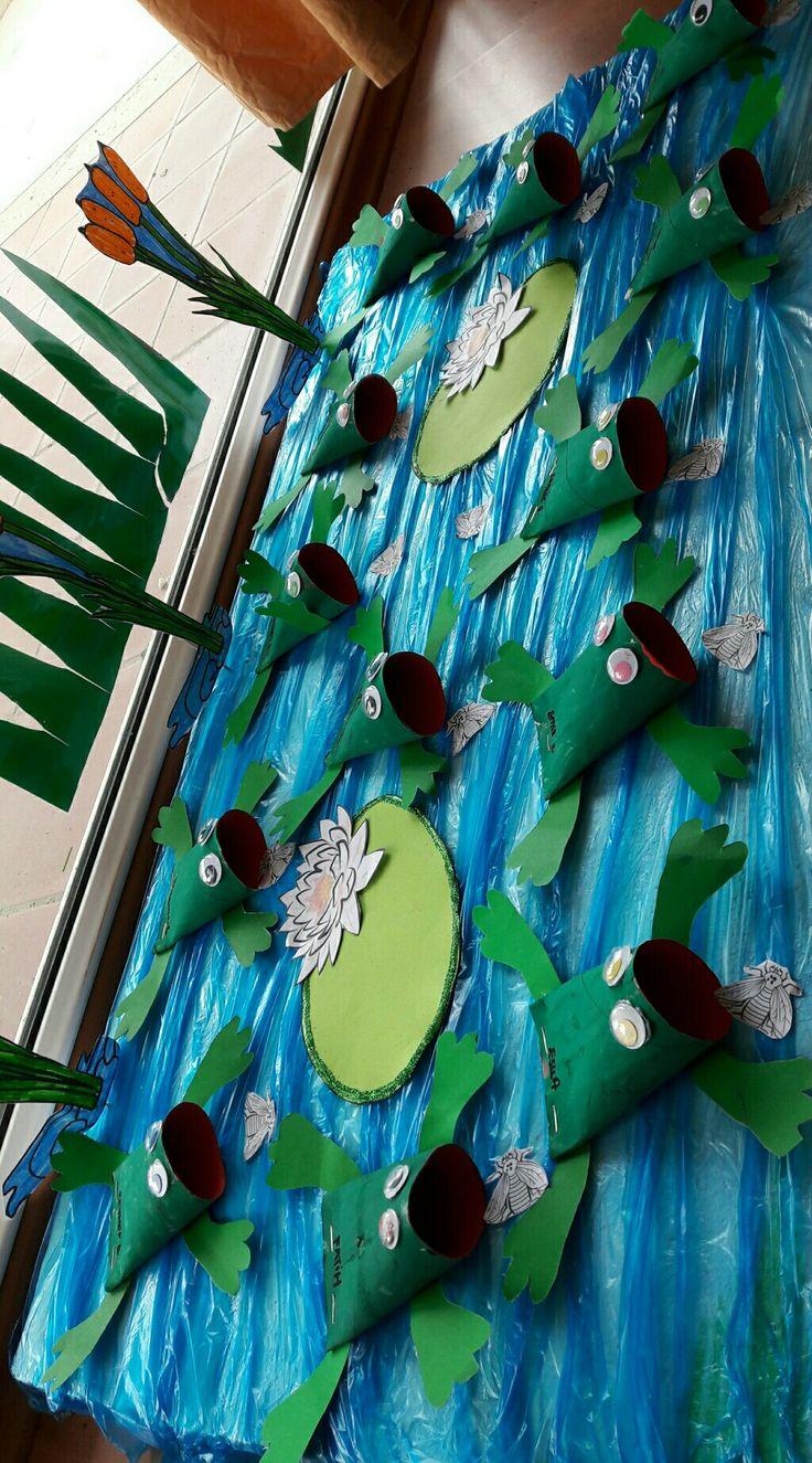 #okul öncesi #kurbağa etkinliği #grup çalışması