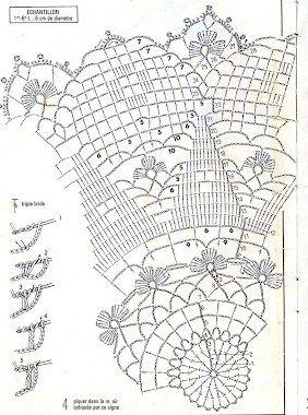Victoria - Handmade Creations : Εντυπωσιακές πλεκτές δαντέλες - Σχέδια