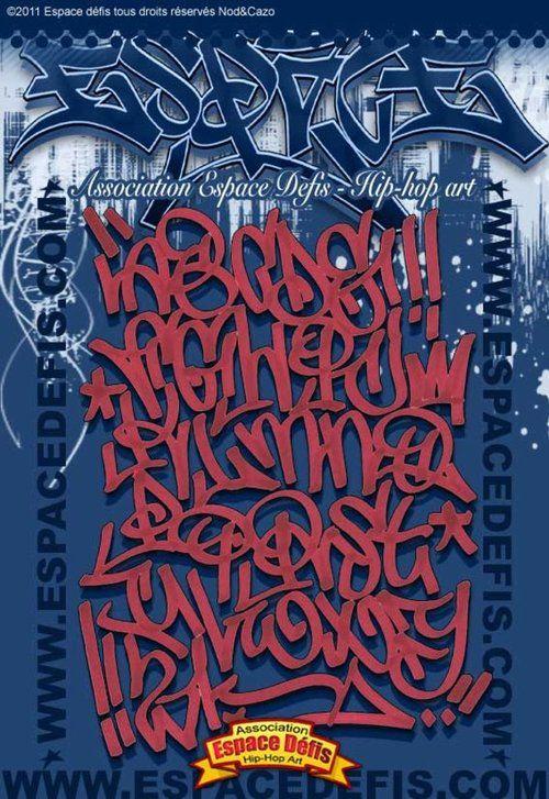 Guardian Graffiti Art: Hip Hop Art Alphabet Graffiti Tag NodCazo
