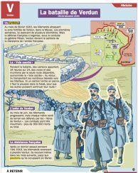 Fiche exposés : La bataille de Verdun (février-décembre 1916)
