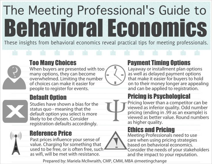 Meeting Professional's Guide to Behavioral Economics Infographic
