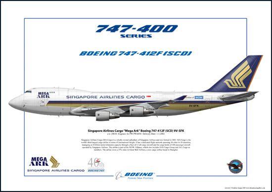 singapore airlines cargo mega ark boeing 747412fscd 9v